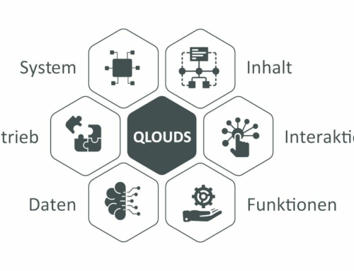 QLOUDS – Synostik stellt digitale Plattform für Systemdiagnostik für die Industrie vor