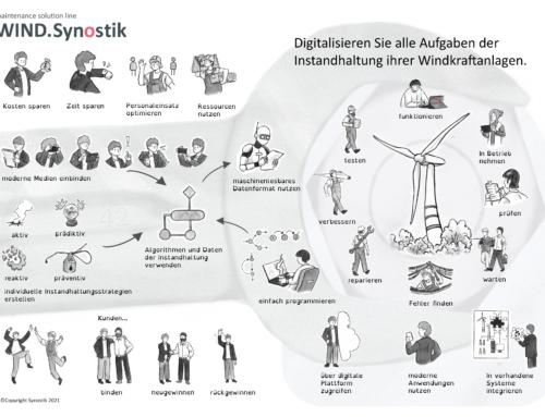HUSUM Wind 2021: Synostik präsentiert neue Software-Produktlinie für Windkraftanlagen